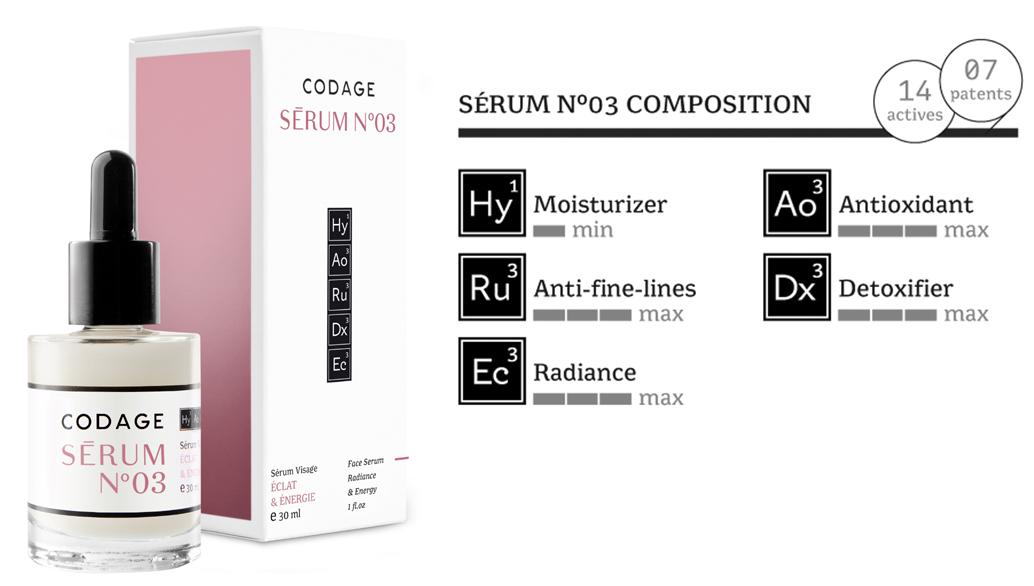 codage-serum3